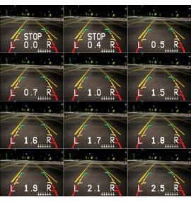 Affichage vidéo caméra avant / arrière + radars avant / arrière (plusieurs couleurs)